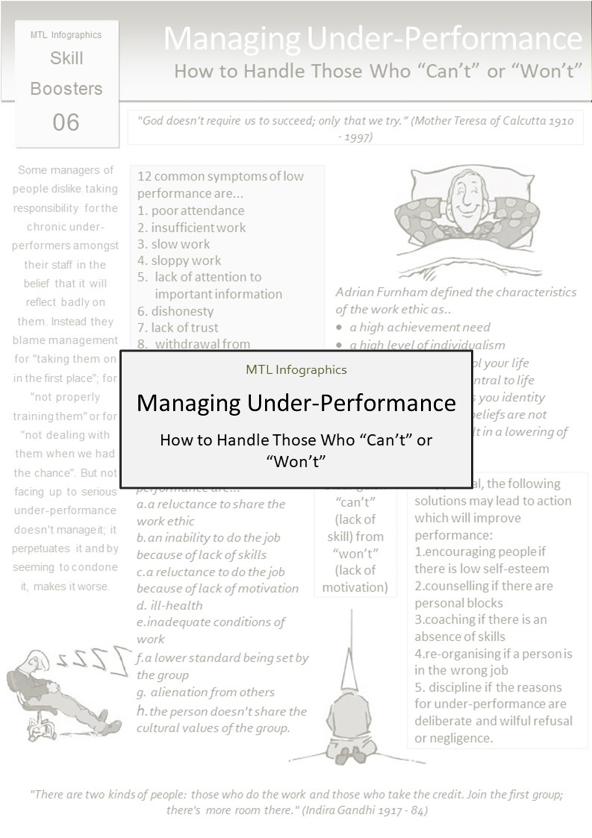 MTL Infographics Skill Boosters: 006. Managing the Under-Performer - Slide 1++