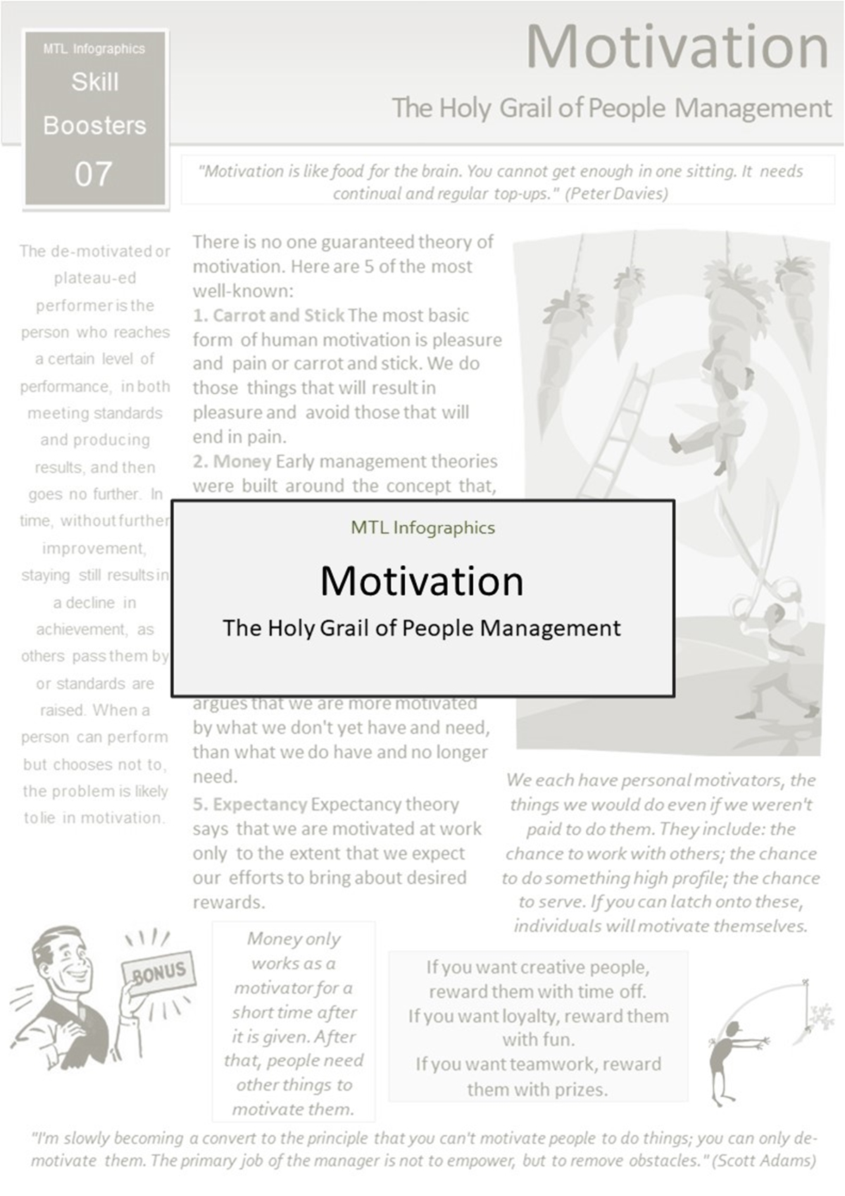 MTL Infographics Skill Boosters: 007. Motivation - Slide 1++